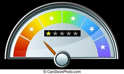Five Star Rating Gauge - Gauge measuring up to a five star...