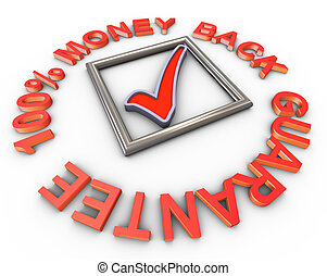3d 100% money back guarantee