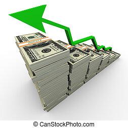 3d dollar growth