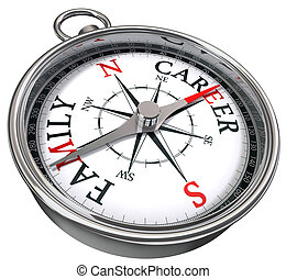 Career versus family concept compass isolated on white...