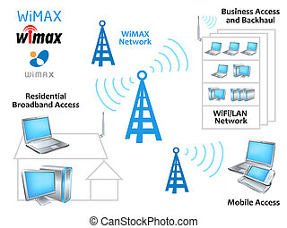 WiMAX network diagram with glossy hi-tech devices and...