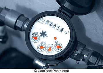 meter, Vatten