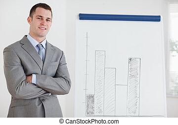Businessman confident about his diagram