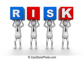 kloce, ryzyko