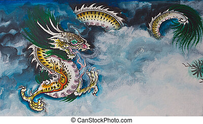 paint of the dragon in the temple