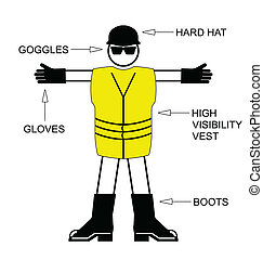 Construction Health and Safety Personal Protection Equipment...