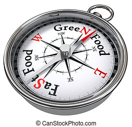 green food versus fast food concept compass