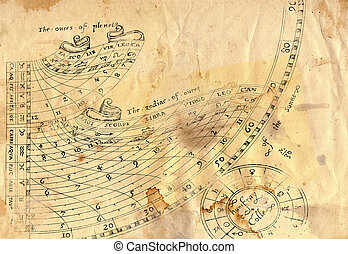 old grunge paper with horoscope signs - Old grunge paper...