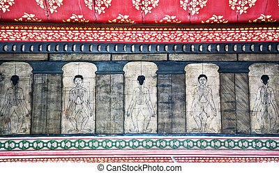 paintings in temple Wat Pho teach Acupuncture and fareast...