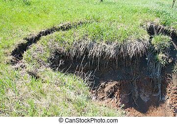 solo, Erosão