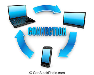 Communication. Laptop, tablet pc and cellphone