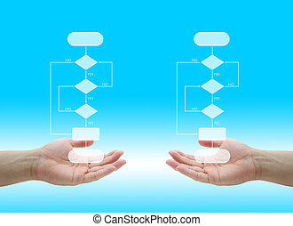 business decision - two blank decision tree diagram in hand...