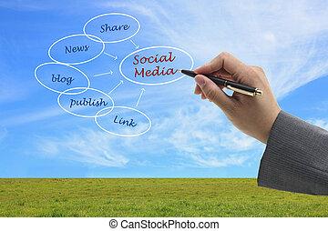 social media concept - asian business man write social media...