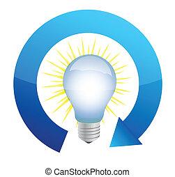 renewable energy light bulb illustration design