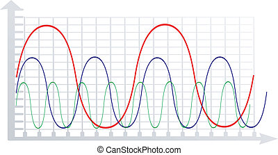 Chart with color waves