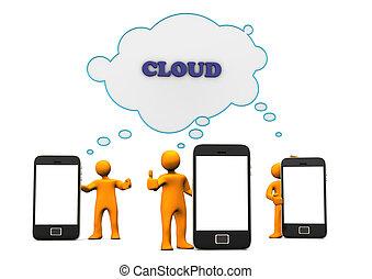 Cloud Computing Smartphone