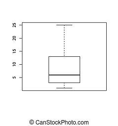 boxplot chart example