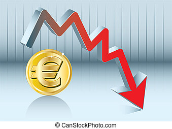 euro fluctuation - the value of euro is going down.
