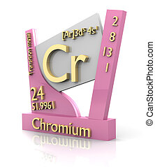 Chromium form Periodic Table of Elements - V2 - Chromium...
