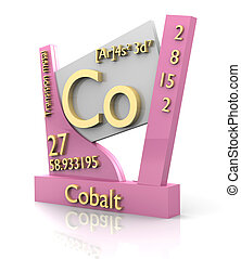 Cobalt form Periodic Table of Elements - V2 - Cobalt form...