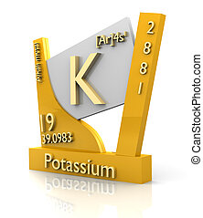 Potassium form Periodic Table of Elements - V2 - Potassium...