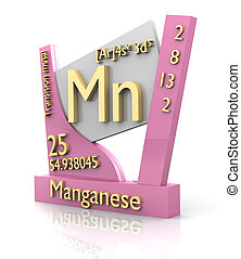 Manganese form Periodic Table of Elements - V2 - Manganese...