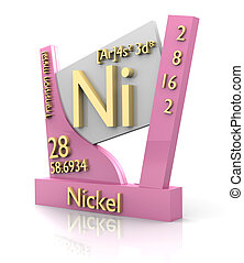 Nickel form Periodic Table of Elements - V2 - Nickel form...