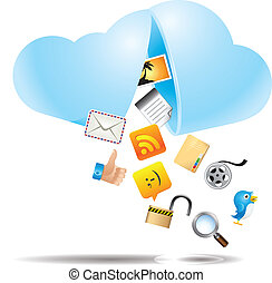 Files on Cloud - Cloud computing concepts.