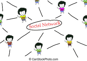 People Sketching Network, concept of Personal Relation