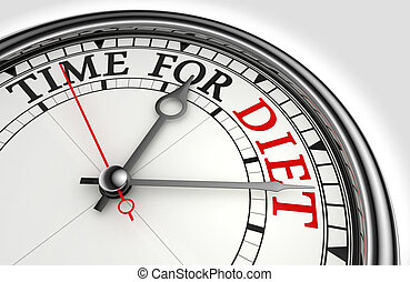time for diet concept clock