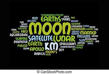 moon word clouds on black background
