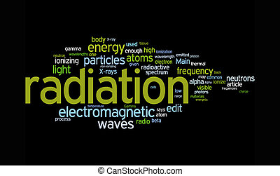 radiation word clouds on black background