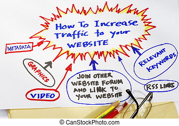 How to increase traffic to your website abstract