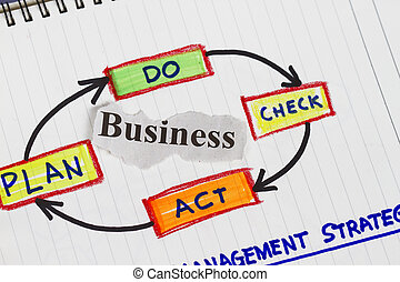strategy for business abstract- used in many bsiness...