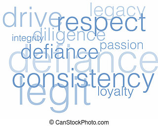 Integrity - Words describing integrity and its components...