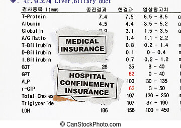 Medical insurance with medical result as background.
