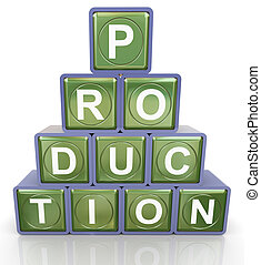 3d production pyramid - 3d render of reflective text boxes...