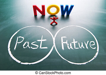 One man between past and future. - One man stands and looks...