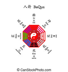 oito, diagramas, BaQua