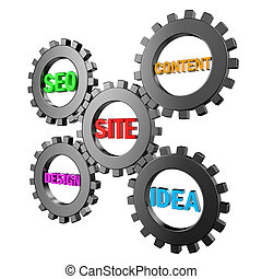 Website structure - Illustration of components of structure...
