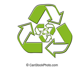 triple recycle symbols