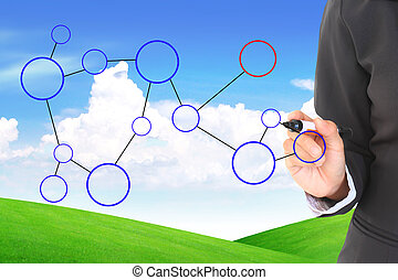 Businesswoman drawing diagram on a natural background.
