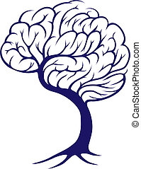 Tree brain - A tree growing in the shape of a brain