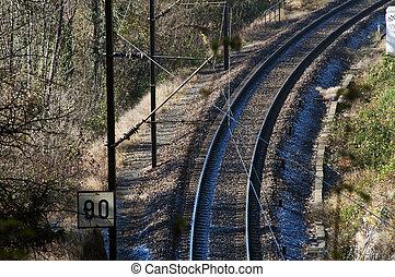 Curve on a Railway