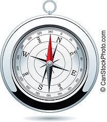 vector silver compass