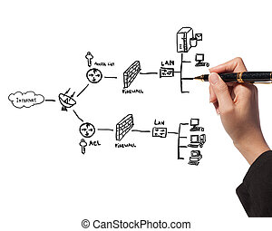 businessman drawing a security plan for a firewall system