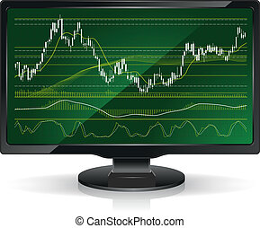 Stock chart on a monitor, home workstation
