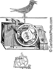 Cuckoo clock vintage engraving - Old engraved illustration...