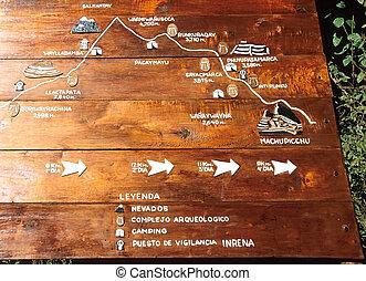 Inca Trail map