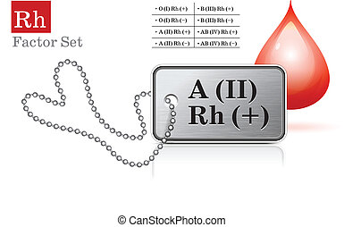 Id tag with Rh factor and blood drop Vector illustration